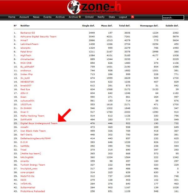 سایت وزارت صنعت و تجارت عربستان توسط تیم قدرتمند ایرانی هک شد!!!